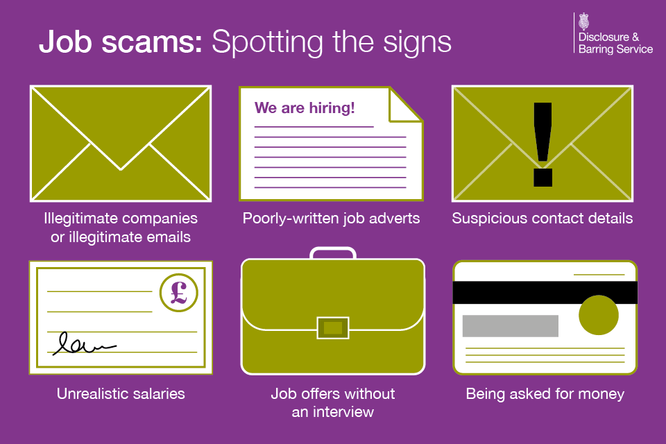 Employment fraud: Spotting the signs - illegitimate companies or emails; poorly-written job adverts; suspicious contact details; unrealistic salaries; job offers without an interview; being asked for money.